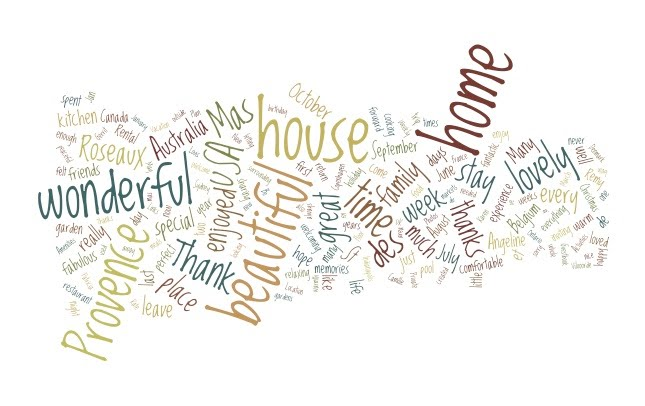 Word Cloud Generated from this Guestbook